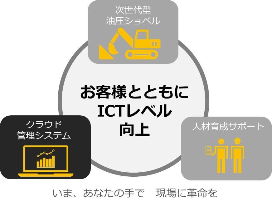 no20_1_ICT